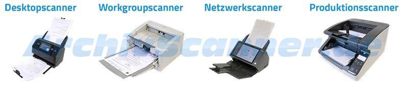Canon Heftklammerentferner A1 für alle Canon imageFORMULA Scanner