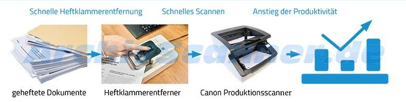 Canon Heftklammerentferner A1 mit Produktionsscanner