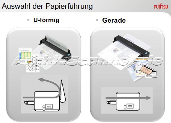 Fujitsu ix100 Papierführung